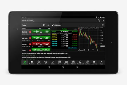 Forex Charts | Currency Charts - free
